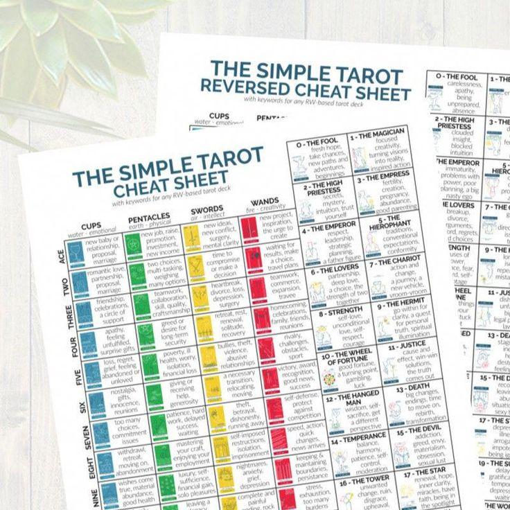 Get the free pdf printable tarot cheat sheet to help you