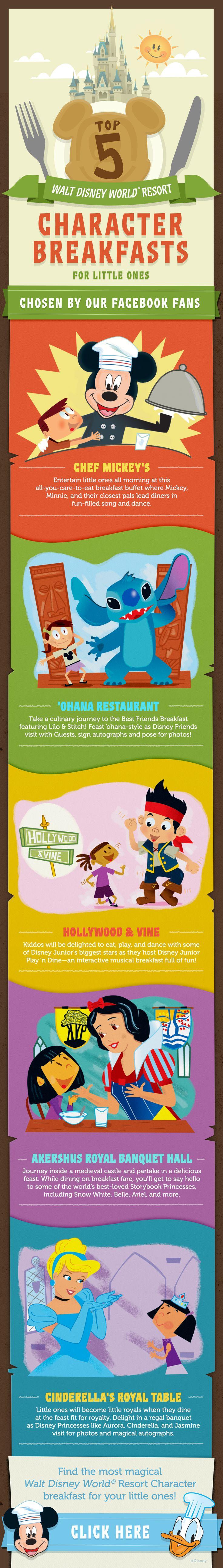 Top 5 Character Breakfasts for little ones at Walt Disney World! Let's start planning your Magical Walt Disney World getaway today! donnakay@thewdwguru.com