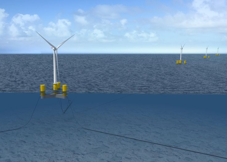 GE Labels Floating Offshore Wind Turbines The Renewable Energy Of The Future