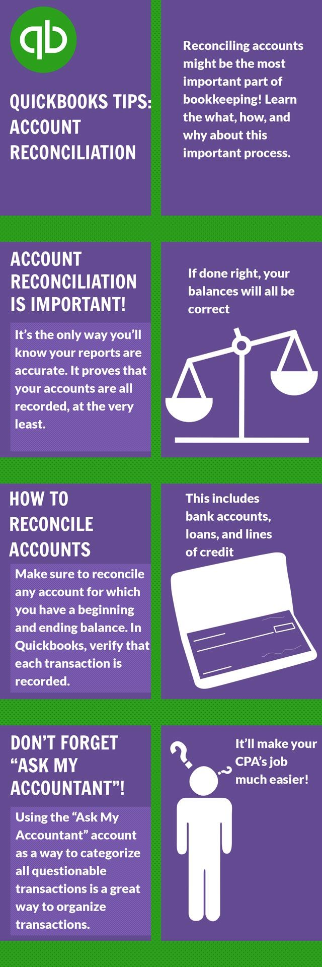 Quickbooks offers tips for reconciling: