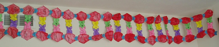 Genetics DNA Structure Laboratory Lesson. Students work in cooperative groups and manipulate paper nucleotides to discover the structure of DNA. When students have finished, a model of DNA can be hung from the classroom ceiling. This paper model can serve as a continual illustration as you discuss mitosis, amino acid sequences and protein synthesis. Students enjoy this lab as you teach your students the structure of DNA. $