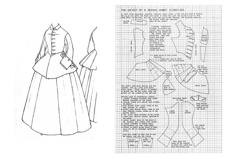 http://climaterevolution.co.uk/wp/wp-content/uploads/2012/10/patterns-of-fashion.jpg