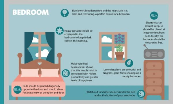 11 Best Images About Feng Shui On Pinterest Feng Shui