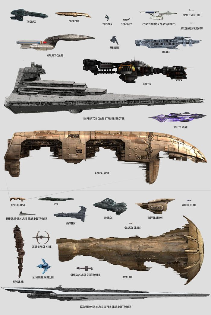 This is also a pretty cool size comparison chart… thanks again evilzwaardfishy for the link. Star Trek, Star Wars and Babylon 5 all represented! Eve ships seem a bit gratuitously large, TBH.