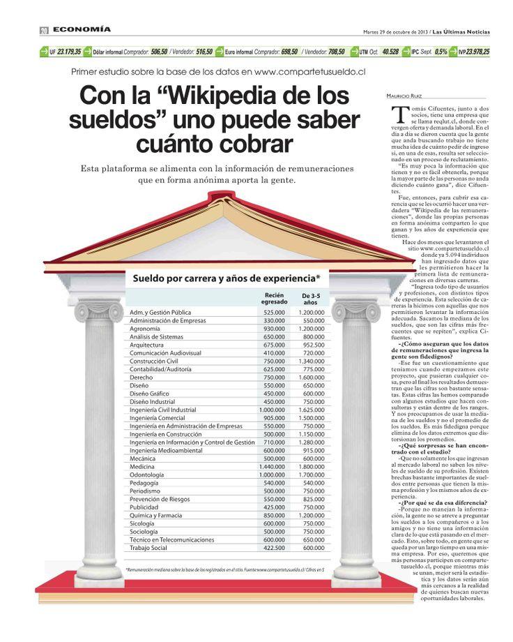 """Con la """"Wikipedia de los sueldos"""" uno podrá saber cuánto cobrar @ Portada de Las Últimas Noticias"""