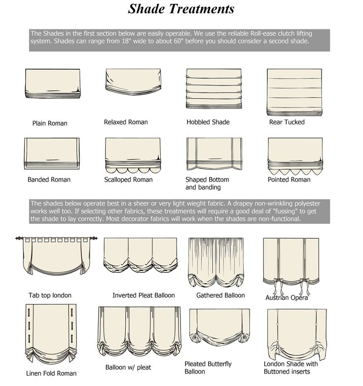 Find this Pin and more on Window Coverings.