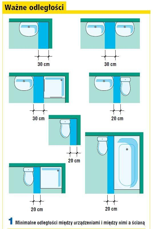 projekt łazienka - odległości