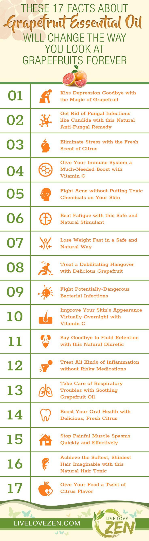 Grapefruit Essential Oil Benefits Infographic