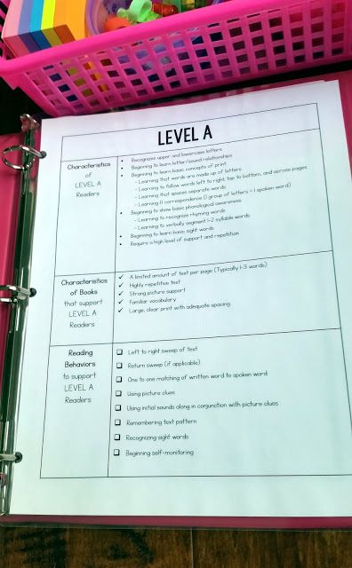Mrs. Jones's Class (pib) - guided reading binder - reader characteristics