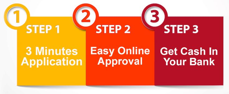 Payday Loans West Palm Beach