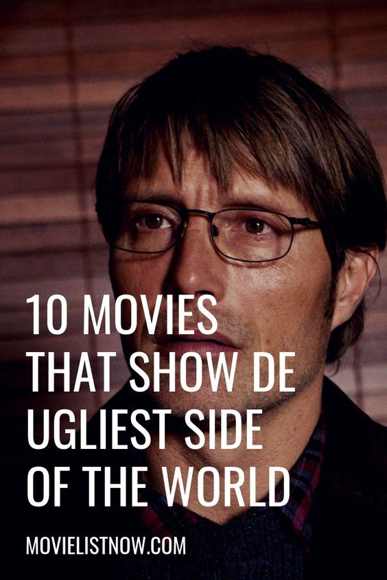 List of top 10 movie director in the world