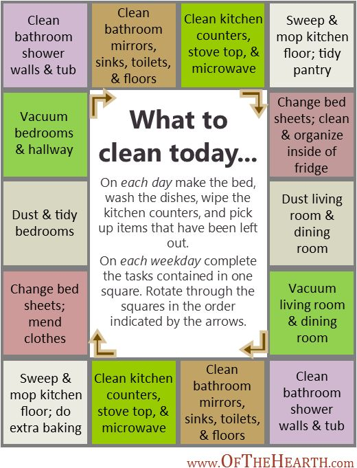 """Rotating Daily Cleaning Schedule.  Also has a monthly """"spring cleaning"""" schedule."""