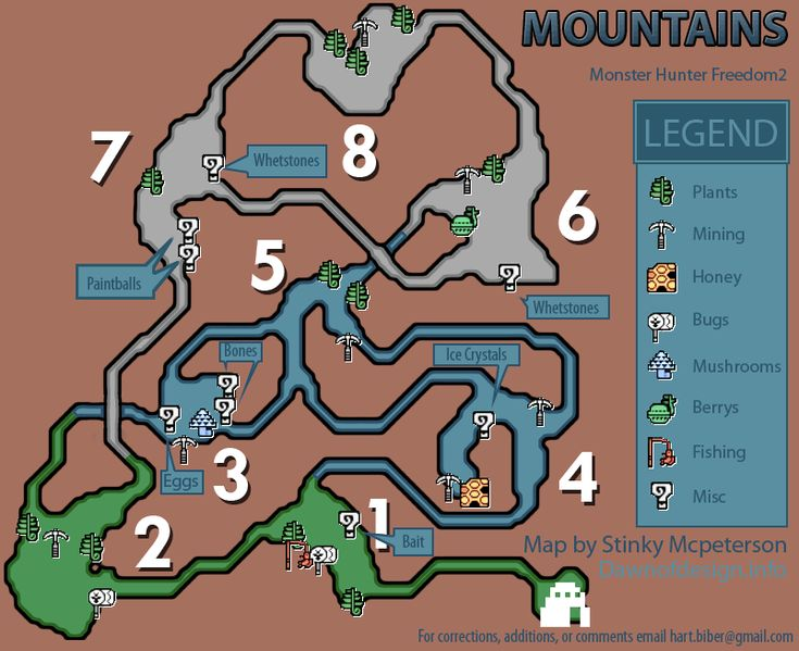 GameFAQs: Monster Hunter Freedom 2 (PSP) Mountains Resource Map by Scooty_Puff