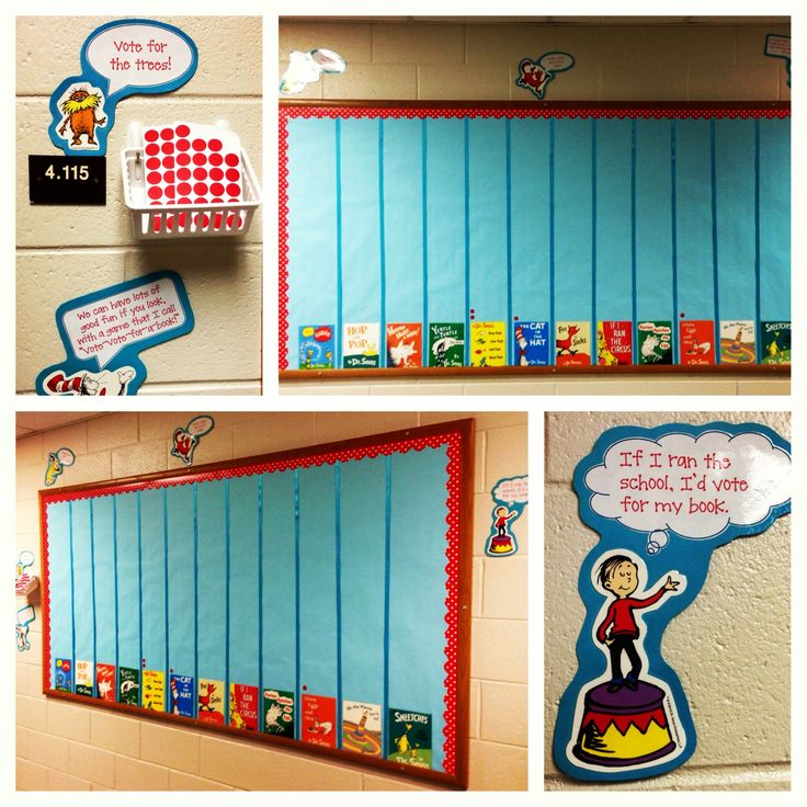 My Seuss bulletin board: whole school favorite book graph. Place votes with circle stickers.  Read Across America!!