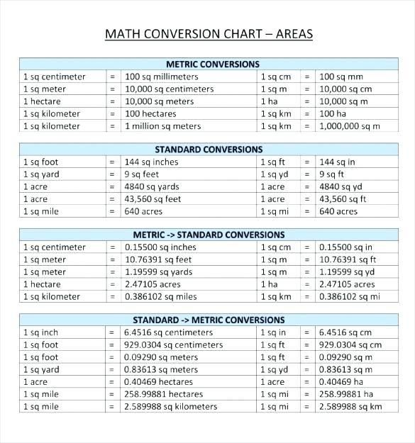 Metric Measures Chart Yahoo Image Search Results Metric Conversion Chart Unit Conversion Chart Metric Conversions