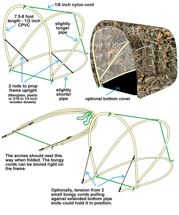 Homemade Portable Hunting Blinds best 25+ duck blind ideas that you will like on pinterest | duck