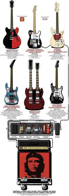 Tom Morello's 1998 rig