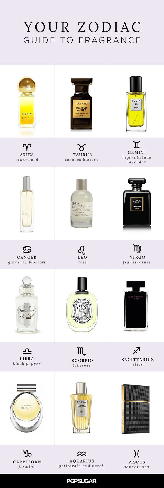 We rely on our horoscope for everything from love advice to hairstyle ideas. You can also link your zodiac sign to your signature scent. All those personality traits from the astrology calendar can lead you to the the right blend of notes for your mood. We enlisted the help of Anne Nelson Sanford, perfumer and founder of LURKbeauty, to determine which perfume ingredients best fit each sign.