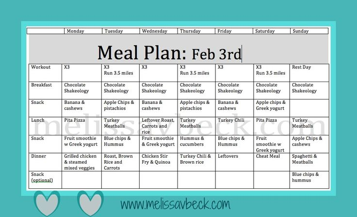 Meal Plan Clean Eating Recipes Weight Loss Fast And Easy Meals On A Budget 0 Motivation Wholebodyfitness I Love Planning To