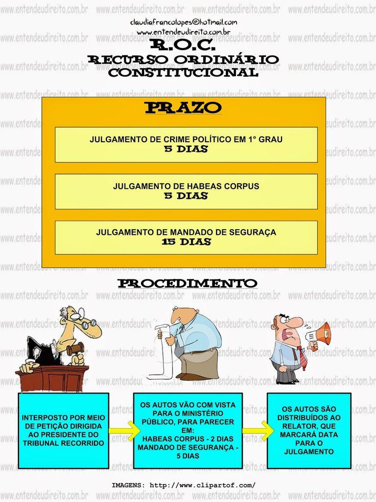 R.O.C. -  Recurso OrdináRio Constitucional
