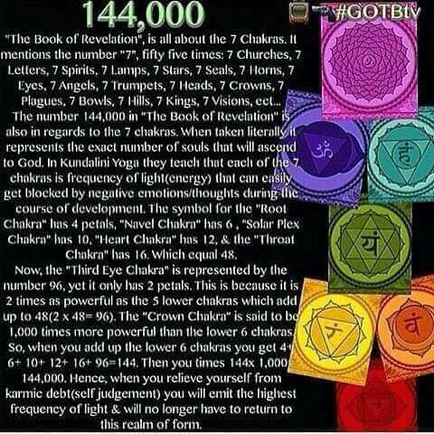 Numerology for Edgar Cayce