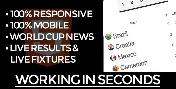 Brazil World Cup Soccer HTML5 Widget . Brazil World Cup Soccer HTML5 Widget is the perfect widget for showing your visitors the latest news & world cup