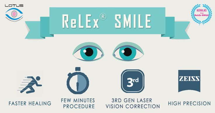 Lotus Eye Hospital & Institute has experts of ReLEx SMILE  treatment in Tamilnadu,Kerala, India. ReLEx SMILE is entirely laser controlled, it is done in a few minutes - precise, safe and comfortable.ReLEx SMILE is an innovative treatment technique for precise and sensitive treatment of vision defects.  #ReLEx_SMILE #vision_correction #advanced_Lasik