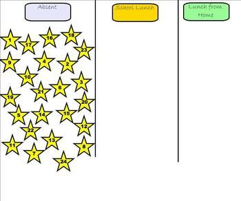 """Make the most of your SMART Board first thing in the morning with this class check-in tool.  Students click and drag the star with their class number to either the """"Lunch from Home"""" or """"School Lunch"""" column.  Teachers can easily see which students are still absent, too."""