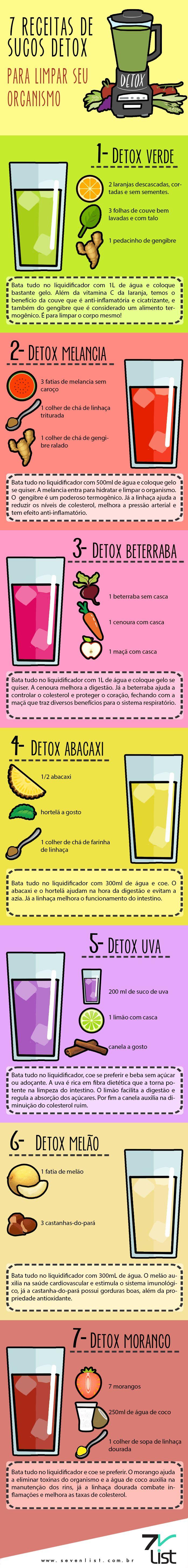 #infográfico #infographic #design #sucos #detox #sucosdetox #juice# #dieta #fitness #organismo #receitas #recipe #verde #melancia #beterra #abacaxi #uva #melão #morango #bebida #bemestar #viverbem #saúde www.sevenlist.com.br