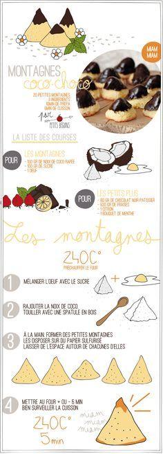 Montagne Coco - Choco - Gourmandise - Battle food #19 - Petits Béguins