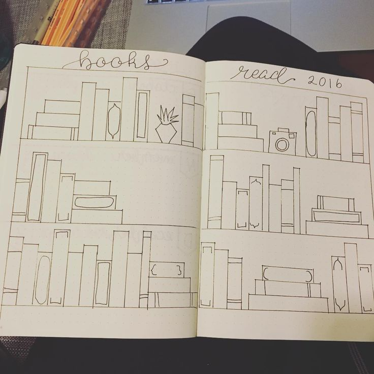 Book tracker spread for the year (will probably read more than this!) #bulletjournal #create #track