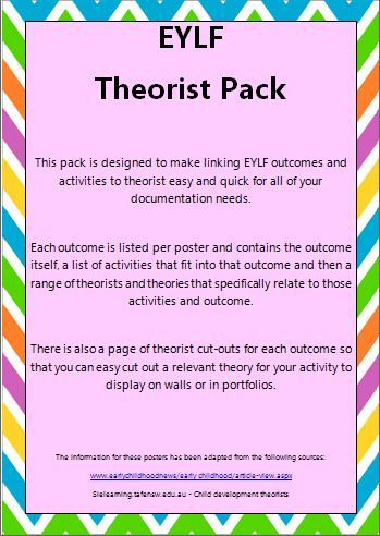 This pack is designed to make linking EYLF outcomes and activities to theorist easy and quick for all of your documentation needs.