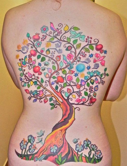 73 best Tattoo Ideas images on Pinterest | Tattoo ideas, Harry ...