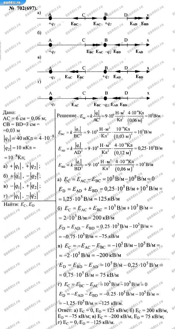 Рымкевич гдз по физике 10кл