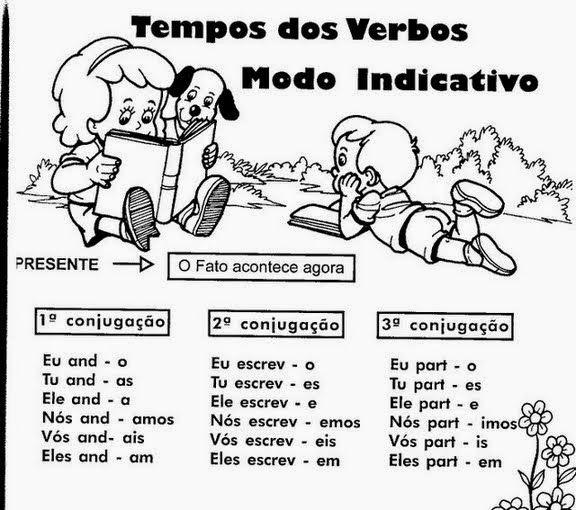 Verbos-Atividades