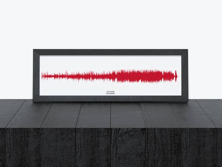 I've just found Personalised Soundwave Print 60x18cm. A unique personalised print, designed for music lovers, featuring your favourite song in the format of visual soundwaves.. £35.00