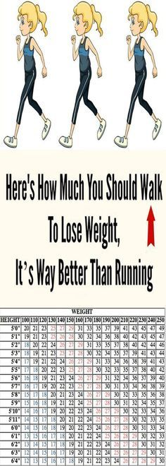 How many minutes you need to walk per day to help you lose weight.