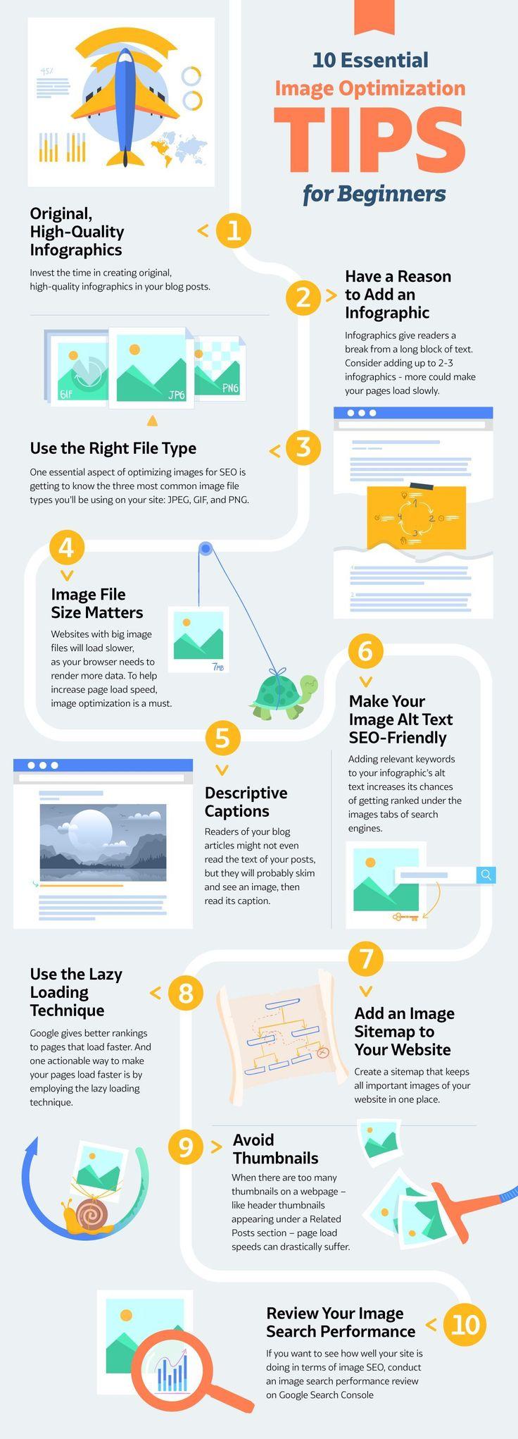 10 Dinge, die Anfänger über SEO-Bildoptimierung für Infografiken wissen müssen: