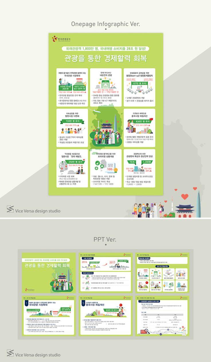 [infographic]'한국관광공사 2017 핵심사업'에 관한 인포그래픽