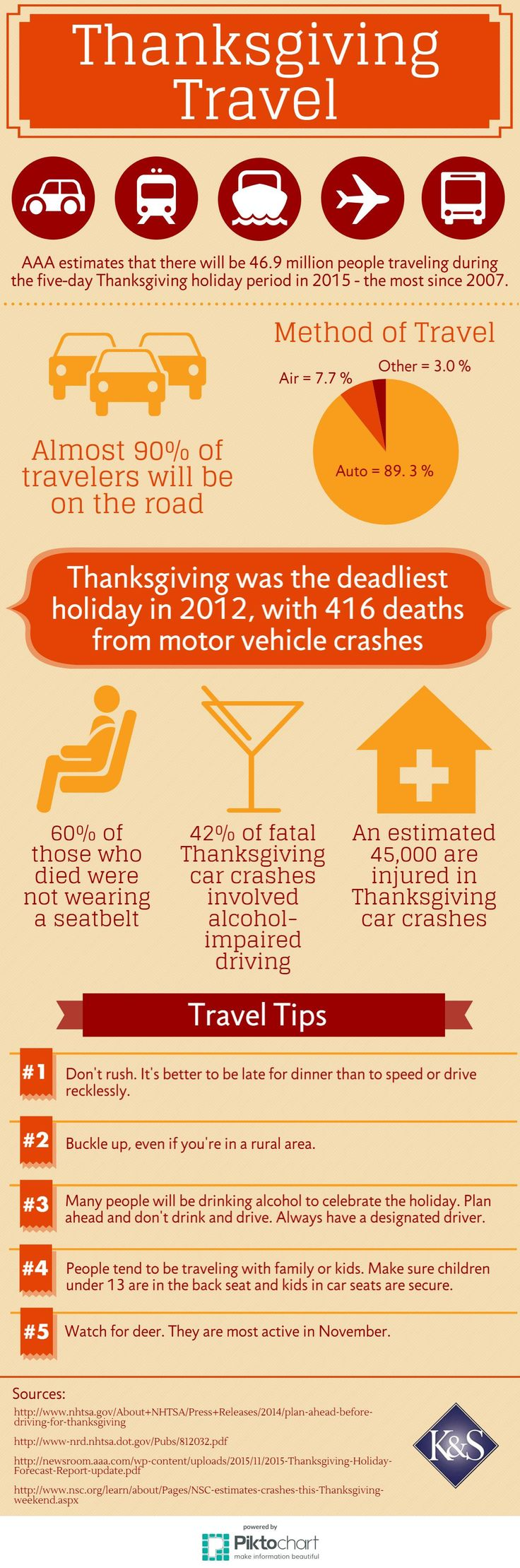 79 best images about Holiday Safety on Pinterest