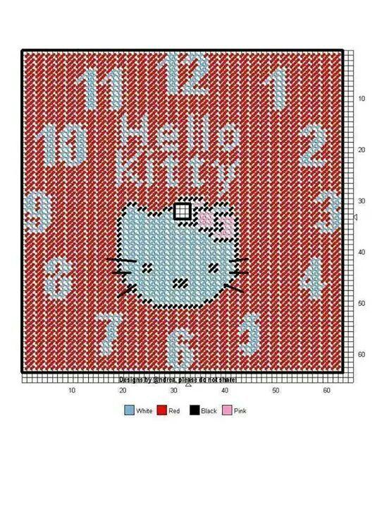 Hello Kitty Clock Plastic Canvas Pattern Clocks