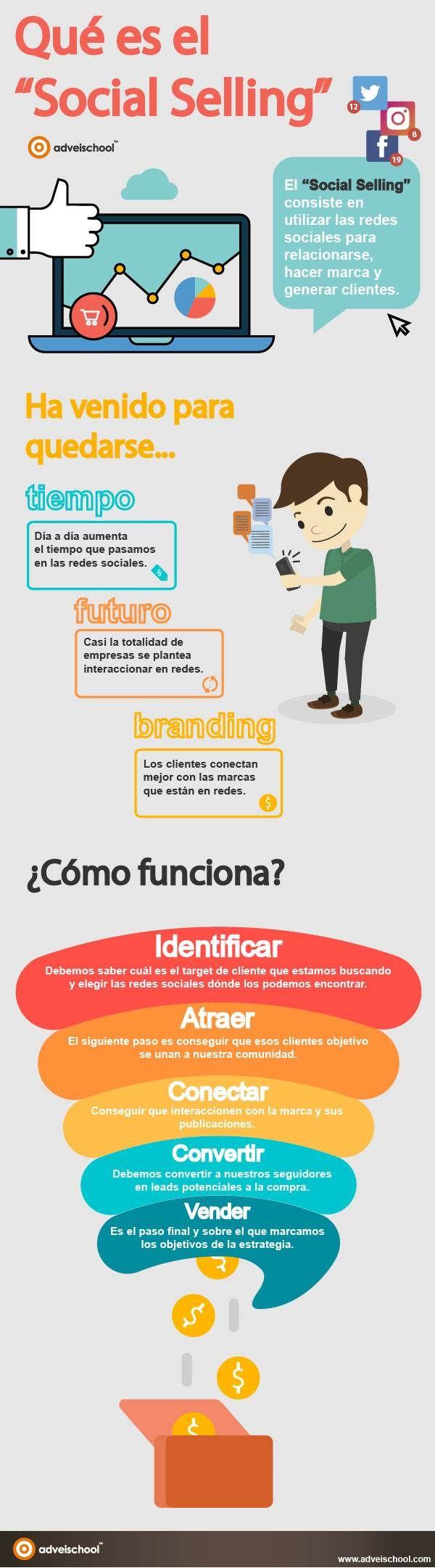Infografía sobre qué es Social Selling. #marketing #SocialMedia