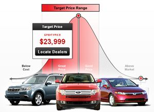 Get Car Prices | Best Car Prices - Consumer Reports