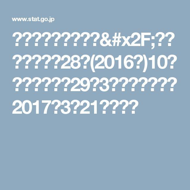統計局ホームページ/人口推計(平成28年(2016年)10月確定値,平成29年3月概算値) (2017年3月21日公表)