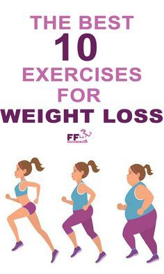 The 10 Best Exercises for Weight Loss  Source: www.ffbody.com