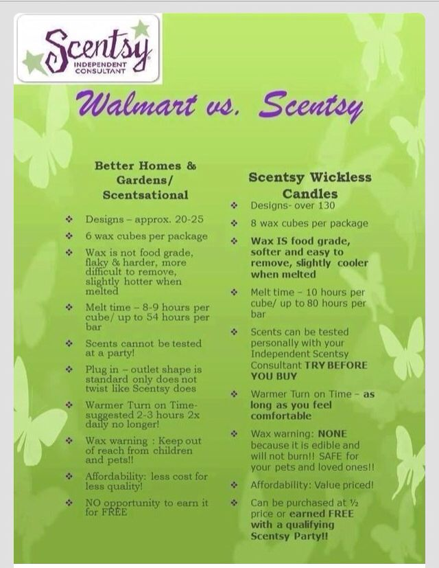 Walmart vs Scentsy -Contact me for all of your Scentsy needs!#scentsy the #best #ever Https://catherinelee.scentsy.us/