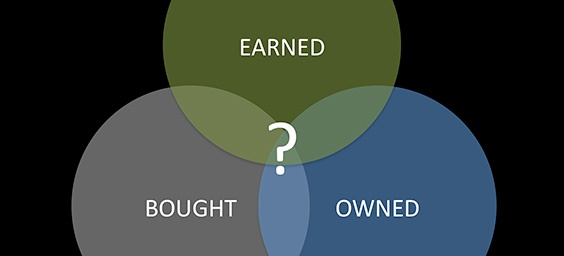 Lines between Earned, Bought, Owned media blur more every day, read what we think about it.