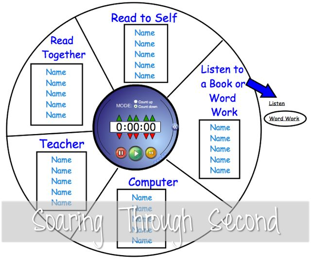 Centers rotation files (SMART and PowerPoint) FREE download! Soaring Through Second Grade