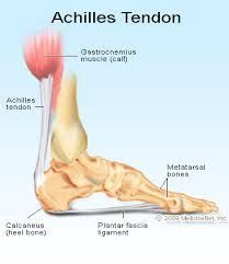 say no to achilles heel