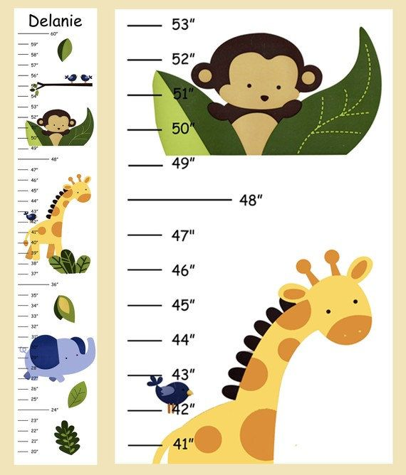 Personalized Jungle 123 Canvas Growth Chart